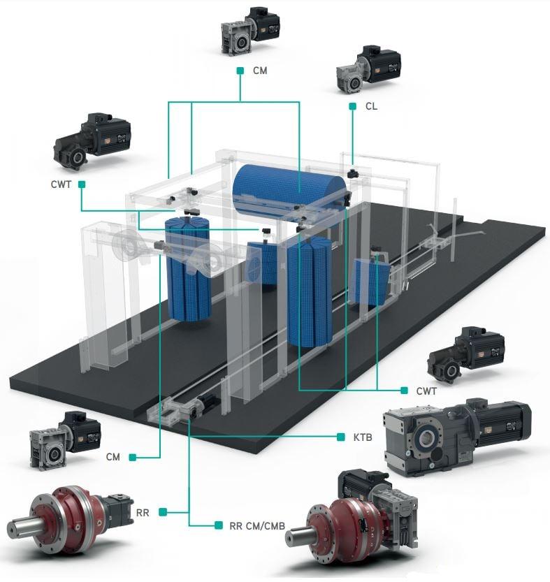Motoriduttori per automazione barriere stradali e autolavaggi - tunnel car-wash-tecno